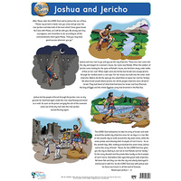 Joshua And Jericho