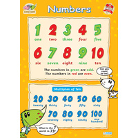 Early Learning School Poster-  Numbers