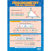Math School Poster-  Trigonometry for All Triangles