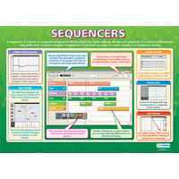 Music Schools Charts - Sequencers