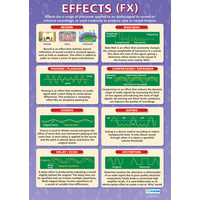 Music Schools Poster - Effects