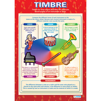 Music Schools Poster - Timbre