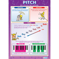 Music Schools Poster - Pitch