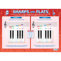 Music Schools Poster - Sharps and Flats
