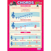 Music Schools Poster - Chords