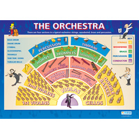 Music Schools Charts- The Orchestra