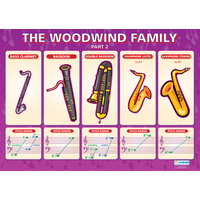 Music Schools Poster - The Woodwind Family 2