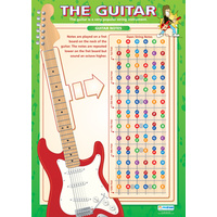 Music School Poster - The Guitar