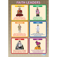 Religion School Poster-  Faith Leaders