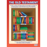 Religion School Poster-  The Old Testament