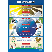 Religion School Poster-  Creation