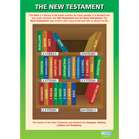 Religion School Poster-  The New Testament