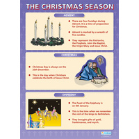 Religion School Poster-  The Christmas Season
