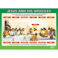 Religion School Poster-  Jesus and His Apostles