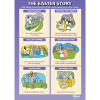 Religion School Poster-  The Easter Story