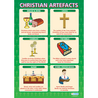 Religion School Poster-  Christian Artefacts