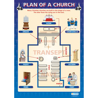 Religion School Poster-  Plan of a Church