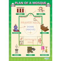 Religion School Poster-  Plan of a Mosque