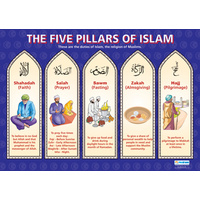 Religion School Poster-  The Five Pillars of Islam