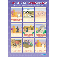 Religion School Poster-The Life of Muhammad
