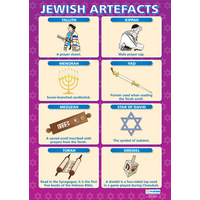 Religion School Poster-  Jewish Artefacts
