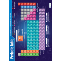 Science School Poster - Periodic Table