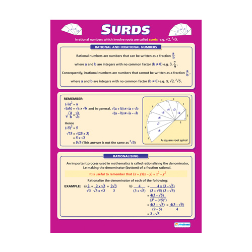 Learn Surds and Indices 2019 - For Entrance/Competitive ...