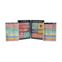 Guide to Contraceptives Kit