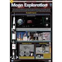 Moon Exploration