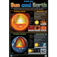 Inside the Sun and Earth