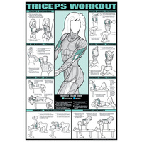 Triceps Workout - CoEd