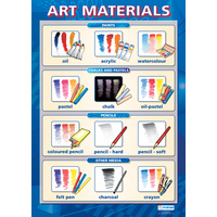 Art and Design School Poster- Art Materials