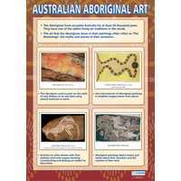 Art and Design School Poster- Australian Aboriginal Art