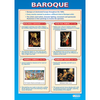 Art and Design Schools Poster- Baroque
