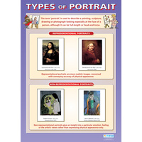 Art and Design Schools Poster- Types of Portrait