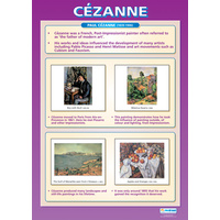 Art and Design Schools Poster- Cezanne