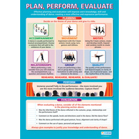 Dance School Poster- Plan, Perform, Evaluate