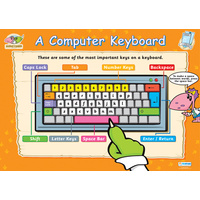 Early Learning School Poster- A Computer Keyboard