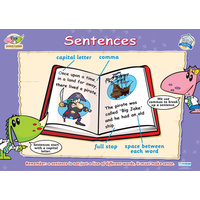 Early Learning School Poster-  Sentences