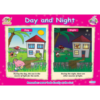 Early Learning School Poster- Day and Night
