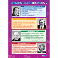Drama School Poster- Drama Practitioners 2