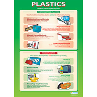 Design and Technology Schools Poster- Plastics