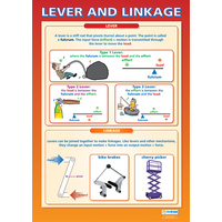 Design and Technology Schools Poster-  Lever and Linkage
