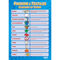 Design and Technology Schools Poster -Fashion and Textiles Glossary