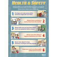 Design and Technology Schools Poster - Health and Safety