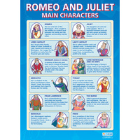Romeo and Juliet School Poster - Main Characters