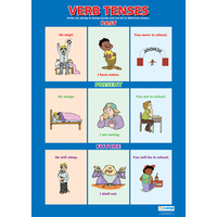 English school Poster - Verb Tenses