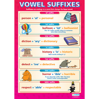 English school Poster - Vowel Suffixes
