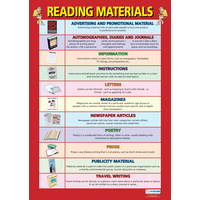 English school Poster - Reading Materials