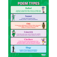 English school Poster - Poem Types